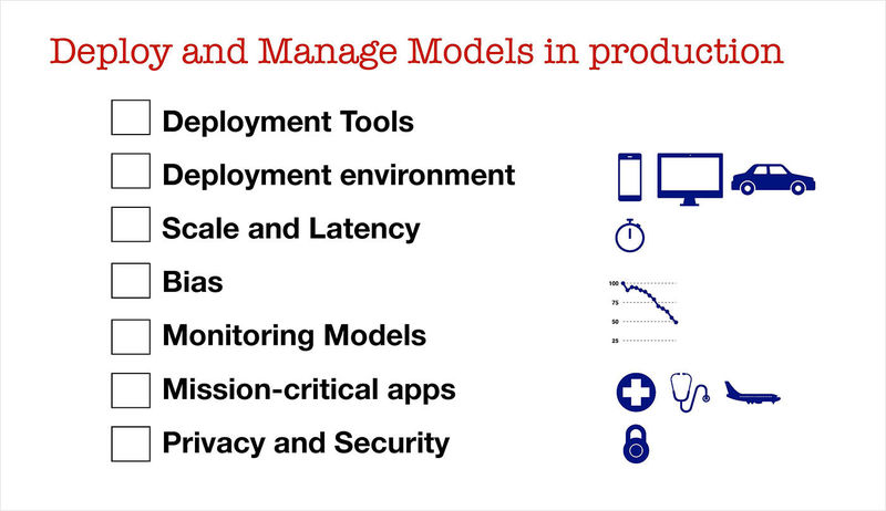 deploy and manage data models in production